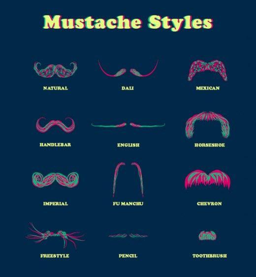 Co mají všichni s těmi knírky!? / Moustache trend (http://www.luxurymag.cz)